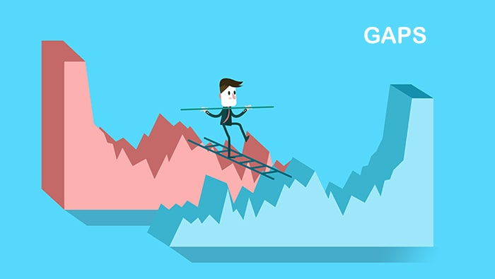 Technical analysis of gaps or gaps in the stock market